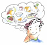 Hypoallergenic Diet